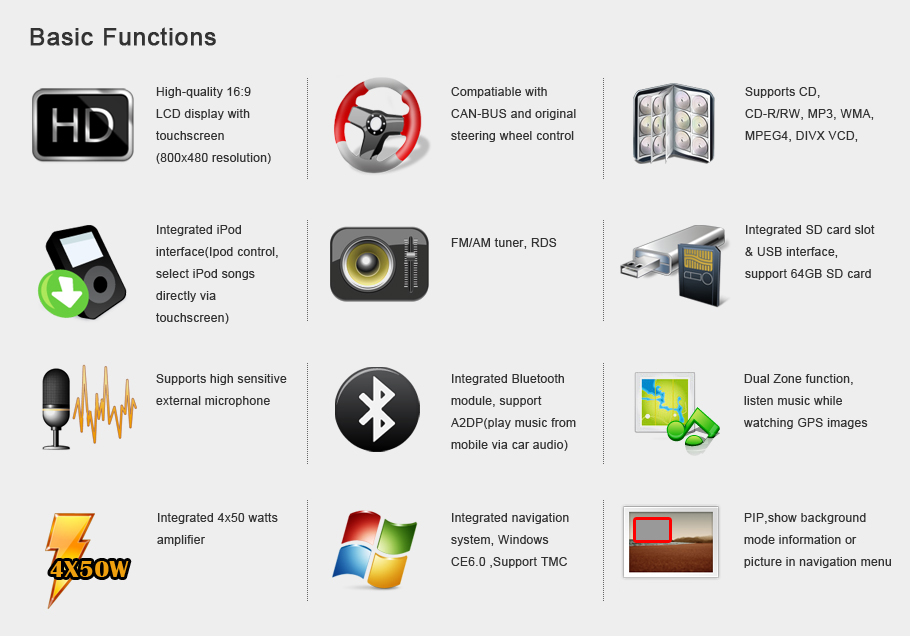Dynavin Soundsecure Co Uk Mobile Car Audio And Security